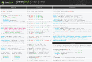 greensock-cheat-sheet